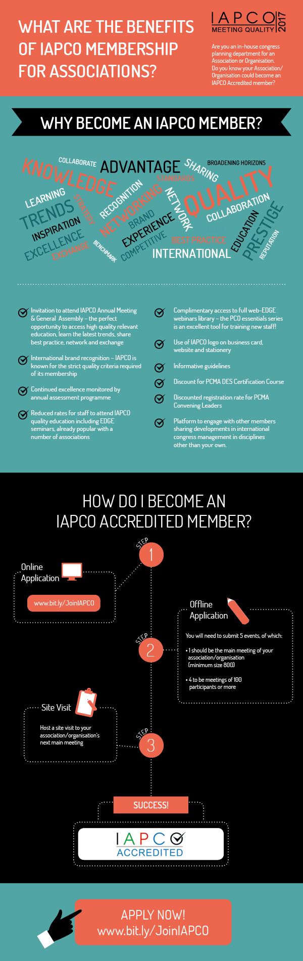 IAPCO membership EDM amend 0111017